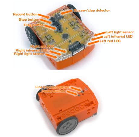 partes de edison robot